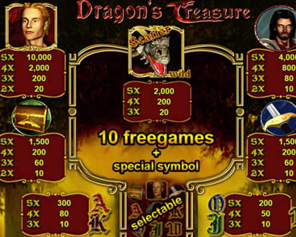 Dragon Treasure Game