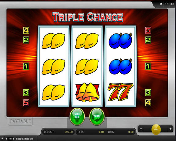 Slot Games Triple Chance